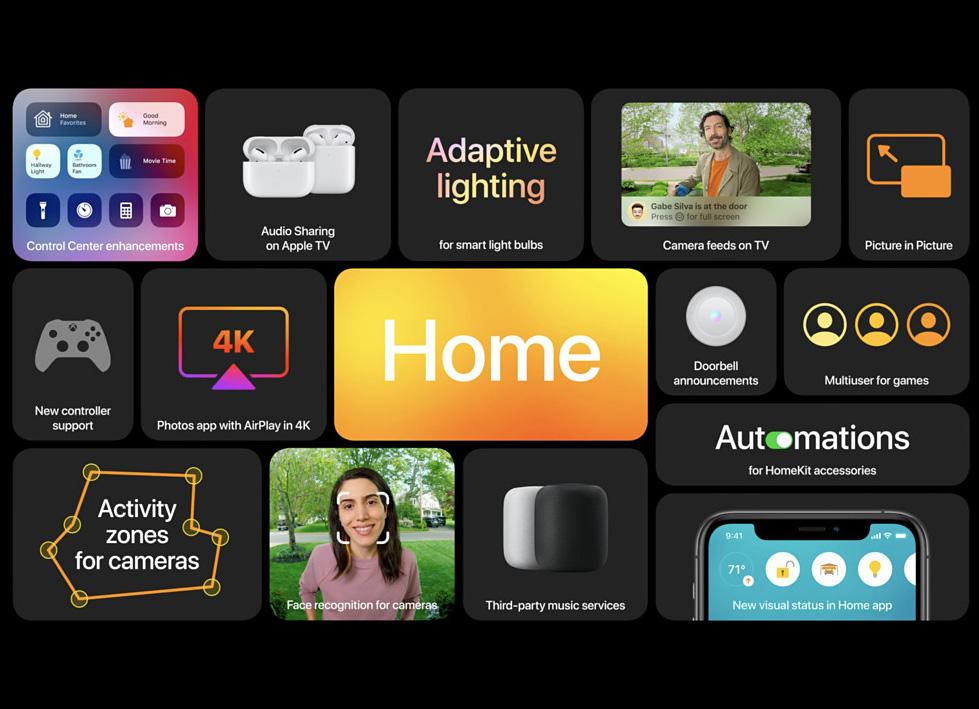 tvOS 14 支援 AirPods 聲音共享,兩人同時戴耳機看 Apple TV